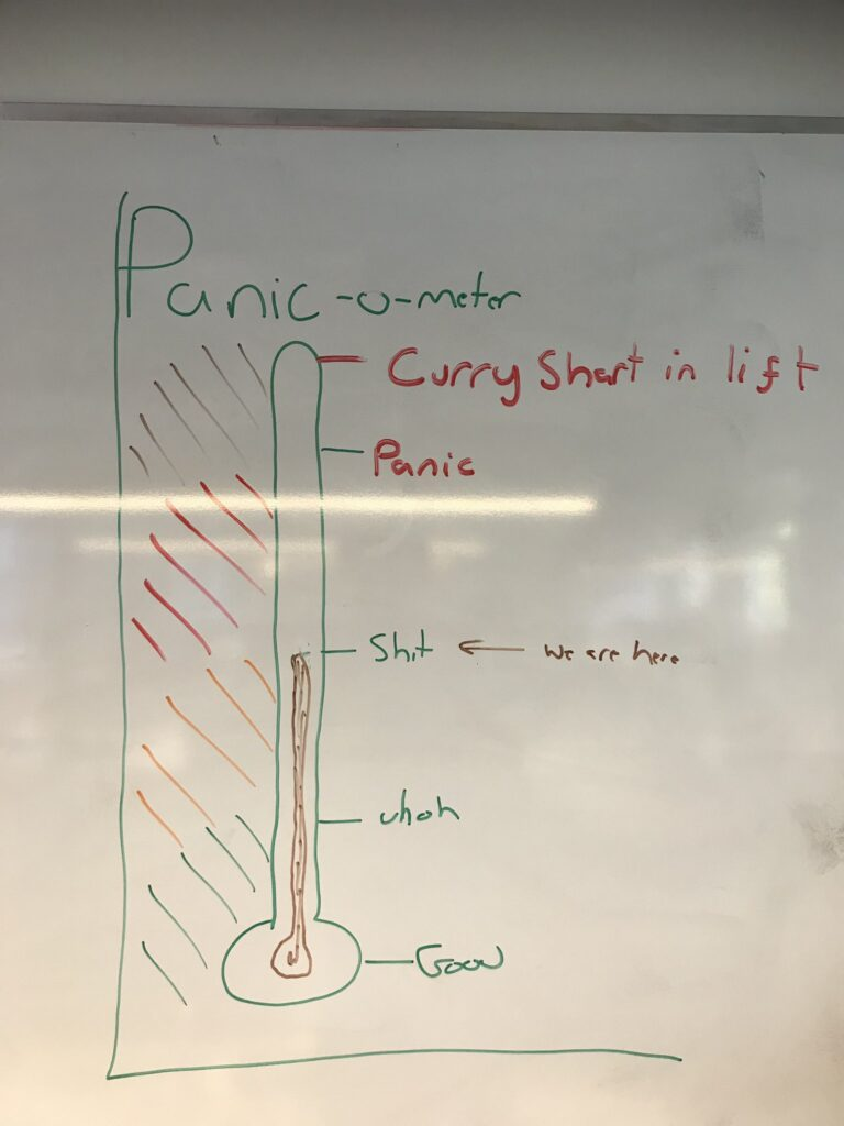 "The original ""panic-o-meter"" aka the shart-o-meter"